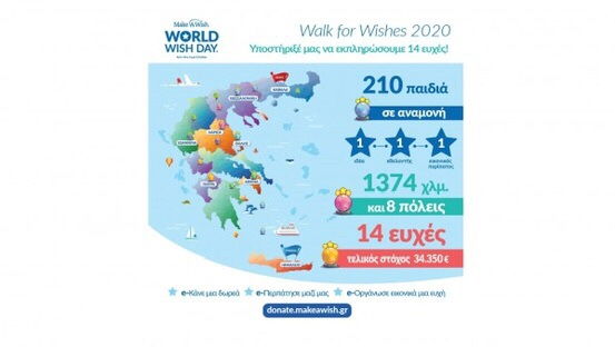 Walk for Wishes 2020: 29/4 ΔΙΝΟΥΜΕ ΔΥΝΑΜΗ σε 14 ΕΥΧΕΣ ΠΑΙΔΙΩΝ με μιαΔΩΡΕΑ